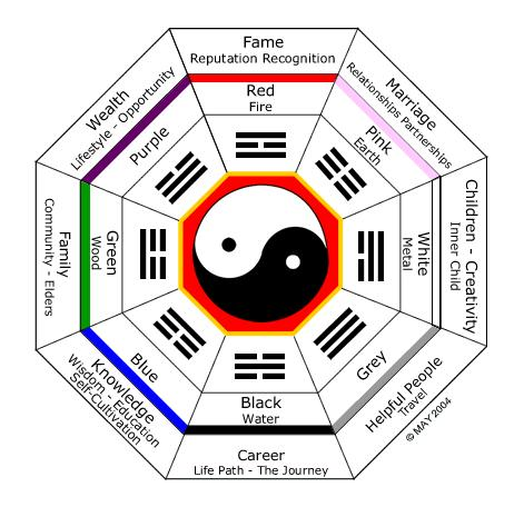 http://ic1.maxabout.com/articles/2009/7/fengshui-the-chinese-art-of-balancing-energies.jpg